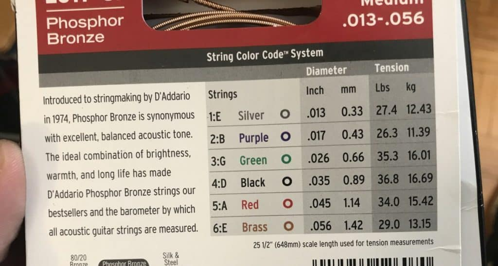 String Color Coded System