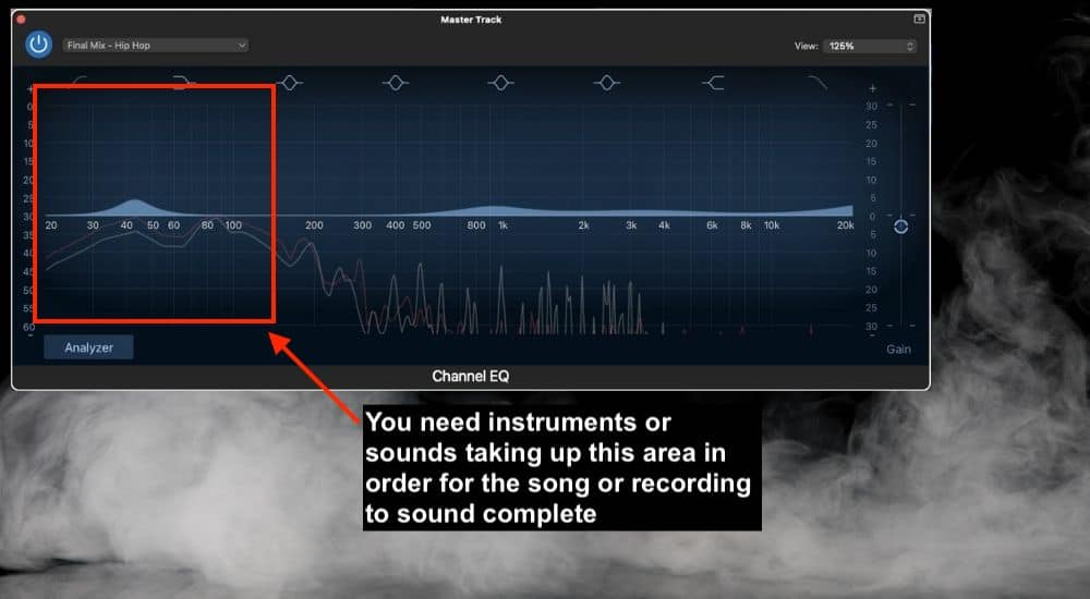 Bass Frequencies - Why Bass Is Important In Music